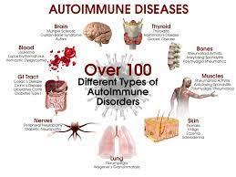 Malattie Autoimmuni